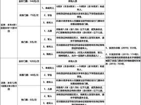 稻城亚丁景区预订须知(2021年2月)