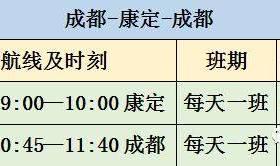 2019年10月底,稻城亚丁机场、康定机场、甘孜格萨尔机场将执行冬航季航班。